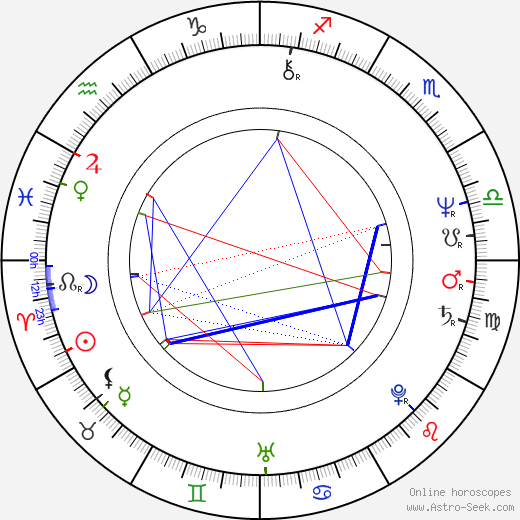 Amy Wright день рождения гороскоп, Amy Wright Натальная карта онлайн