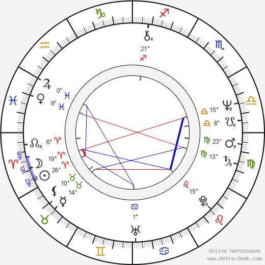 Billy West birth chart, biography, wikipedia 2020, 2021