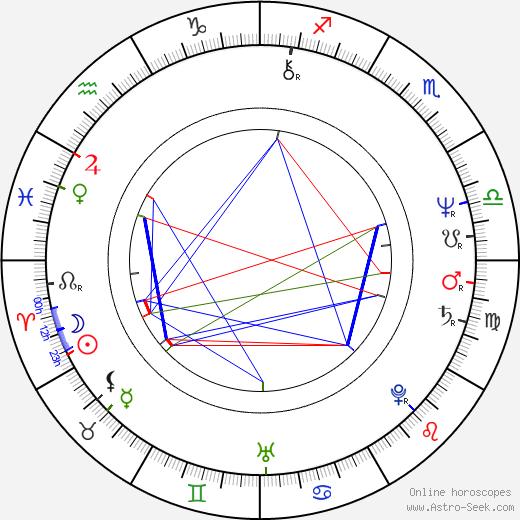 Billy West birth chart, Billy West astro natal horoscope, astrology