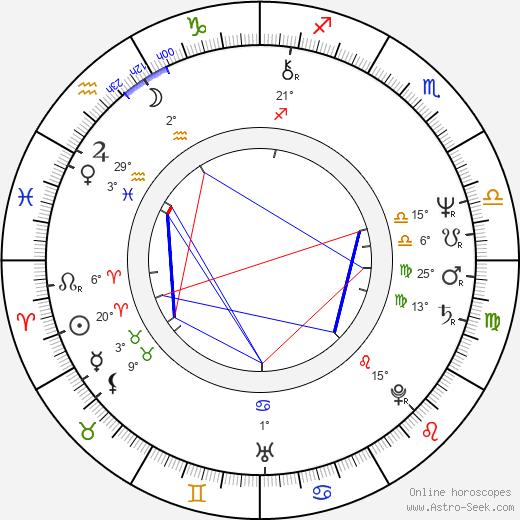 Burke Shelley birth chart, biography, wikipedia 2020, 2021
