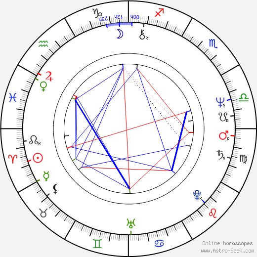Elzbieta Góralczyk astro natal birth chart, Elzbieta Góralczyk horoscope, astrology