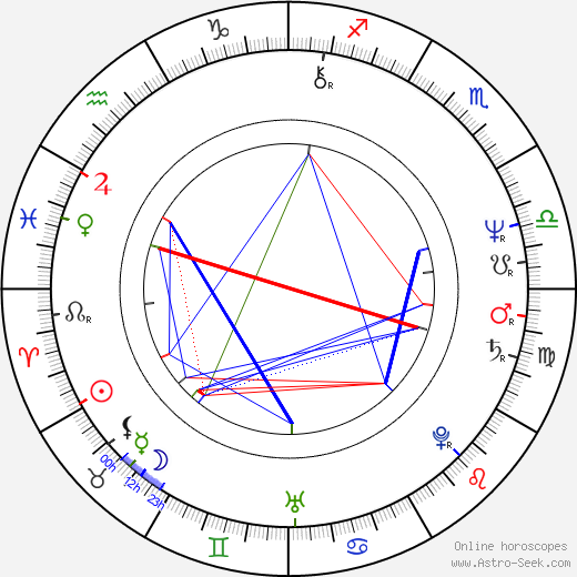 Jacques Herzog astro natal birth chart, Jacques Herzog horoscope, astrology