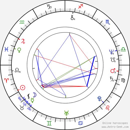 Кенни Ортега Kenny Ortega день рождения гороскоп, Kenny Ortega Натальная карта онлайн