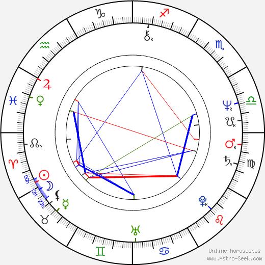 L. Scott Caldwell birth chart, L. Scott Caldwell astro natal horoscope, astrology