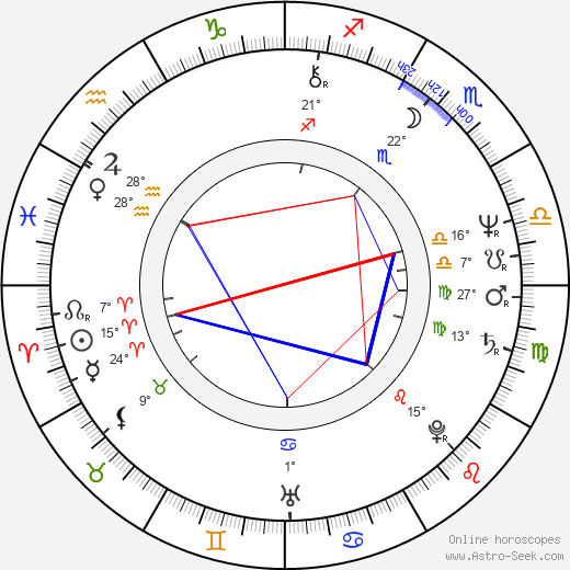 Marie Ahl birth chart, biography, wikipedia 2019, 2020