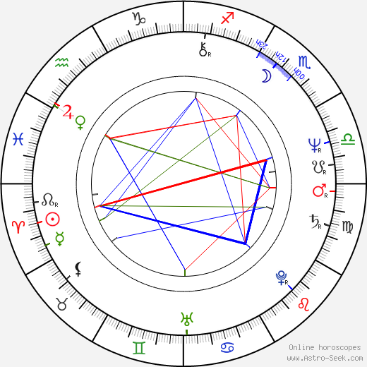 Marie Ahl birth chart, Marie Ahl astro natal horoscope, astrology