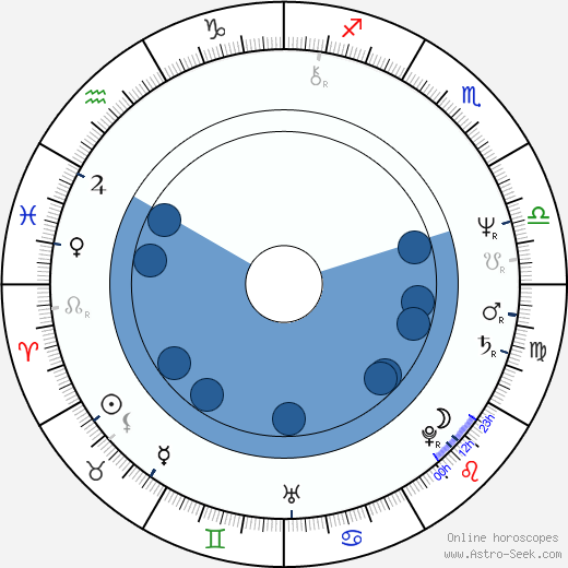 Neri Parenti wikipedia, horoscope, astrology, instagram
