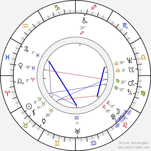 Neri Parenti birth chart, biography, wikipedia 2019, 2020