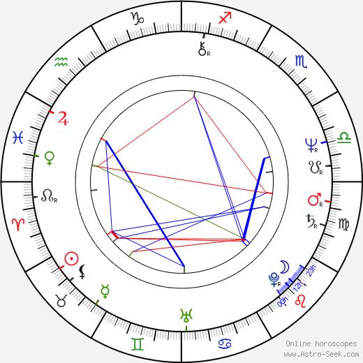 Neri Parenti astro natal birth chart, Neri Parenti horoscope, astrology