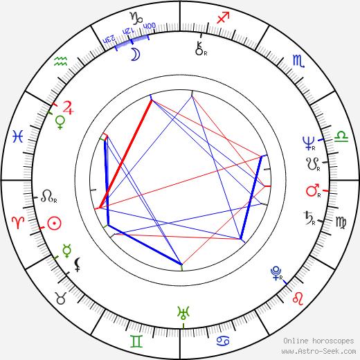 Paddy Haycocks birth chart, Paddy Haycocks astro natal horoscope, astrology