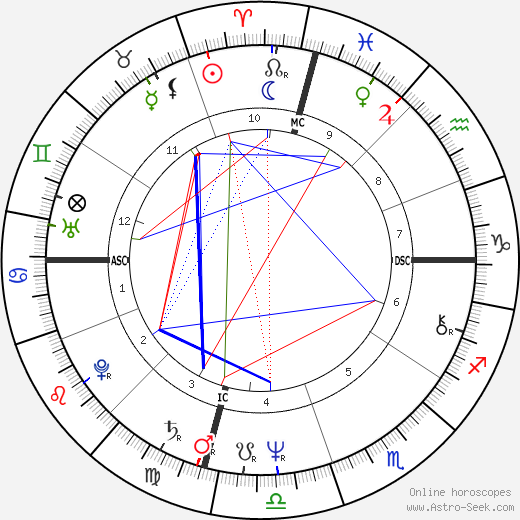 Patty Jean Johnson день рождения гороскоп, Patty Jean Johnson Натальная карта онлайн