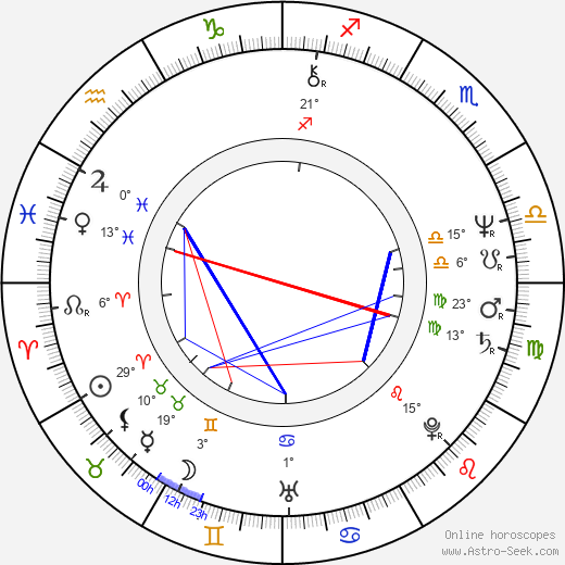 Pavel Bartoň birth chart, biography, wikipedia 2018, 2019
