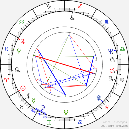 Pavel Bartoň astro natal birth chart, Pavel Bartoň horoscope, astrology