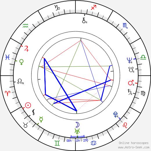 Robert Elswit astro natal birth chart, Robert Elswit horoscope, astrology