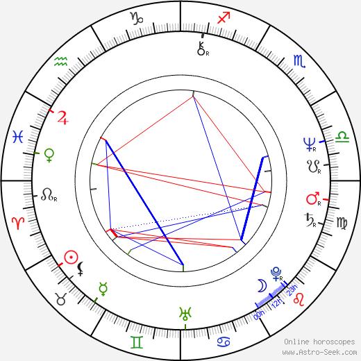 Susan Merson день рождения гороскоп, Susan Merson Натальная карта онлайн
