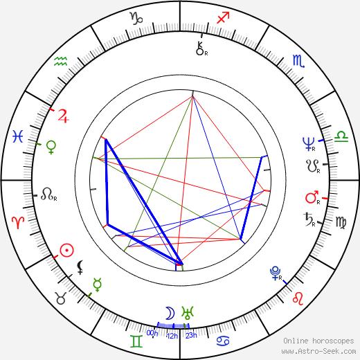 Thierry Zéno astro natal birth chart, Thierry Zéno horoscope, astrology