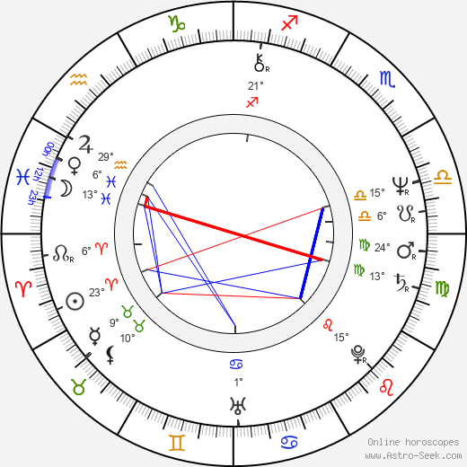 William Sadler birth chart, biography, wikipedia 2017, 2018