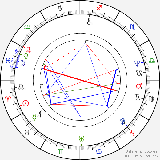 William Sadler astro natal birth chart, William Sadler horoscope, astrology