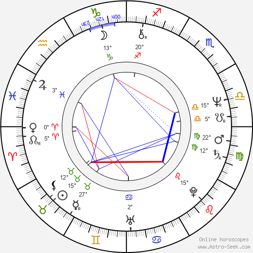 Arto Vilkko birth chart, biography, wikipedia 2019, 2020