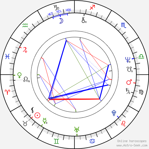 Arto Vilkko astro natal birth chart, Arto Vilkko horoscope, astrology