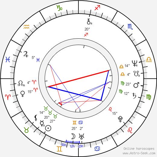 Austin Stevens birth chart, biography, wikipedia 2019, 2020