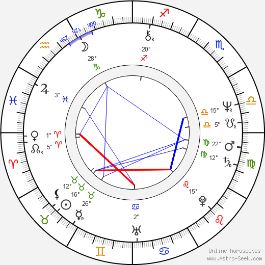 Bernd Tauber birth chart, biography, wikipedia 2019, 2020