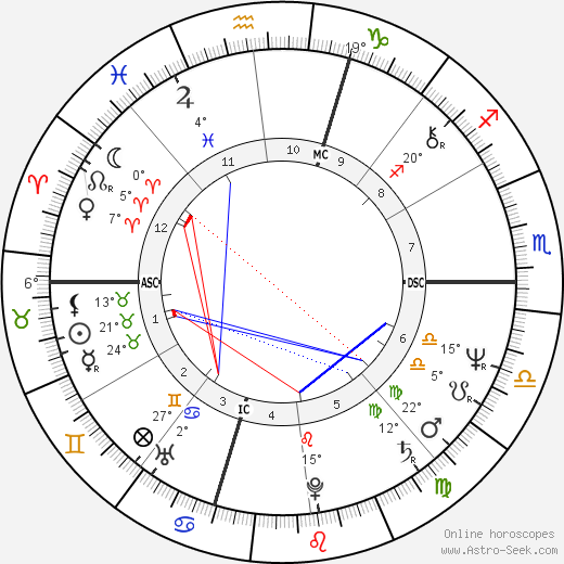 Billy Squier birth chart, biography, wikipedia 2017, 2018