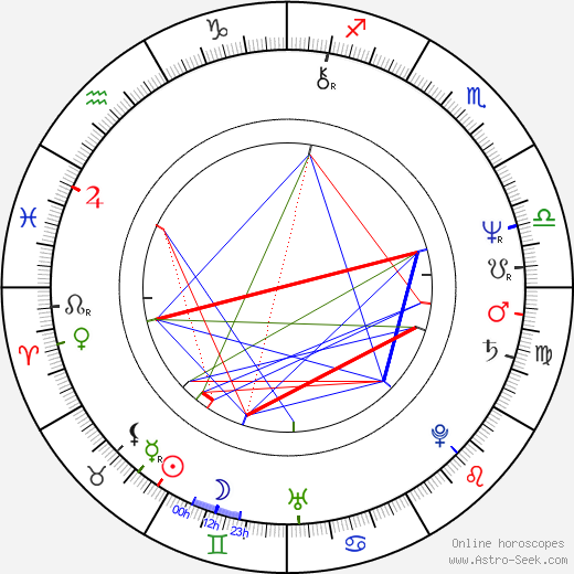 Christian Constant birth chart, Christian Constant astro natal horoscope, astrology