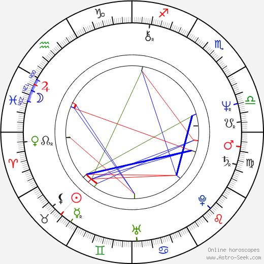 Dale Wilson birth chart, Dale Wilson astro natal horoscope, astrology