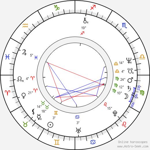 Eric Deacon birth chart, biography, wikipedia 2019, 2020