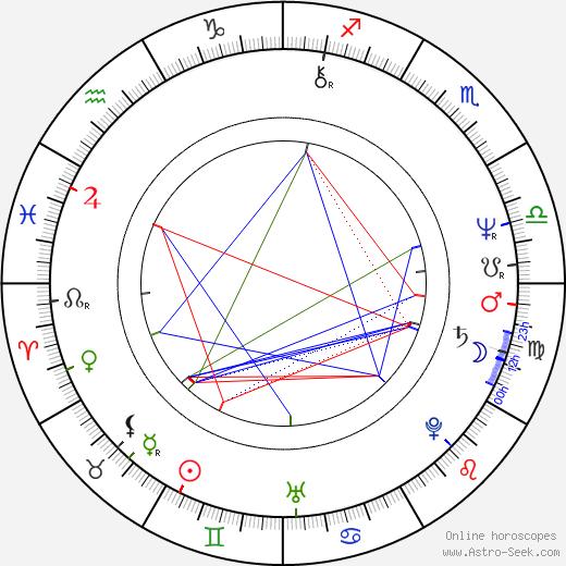 Eric Deacon astro natal birth chart, Eric Deacon horoscope, astrology