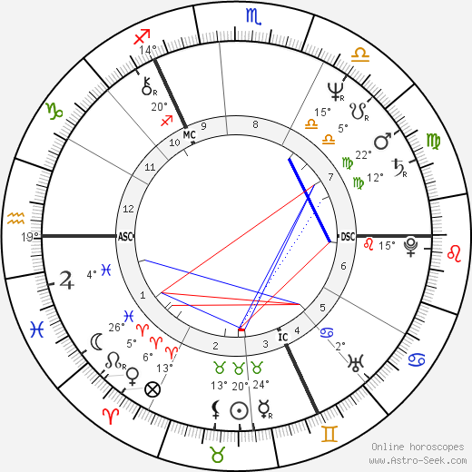Gabriel Byrne birth chart, biography, wikipedia 2017, 2018
