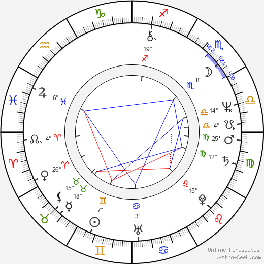 Göran Carmback birth chart, biography, wikipedia 2018, 2019