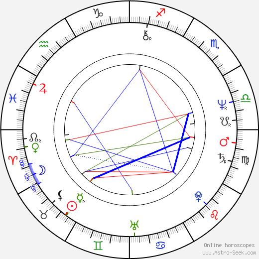 Jan Špika tema natale, oroscopo, Jan Špika oroscopi gratuiti, astrologia