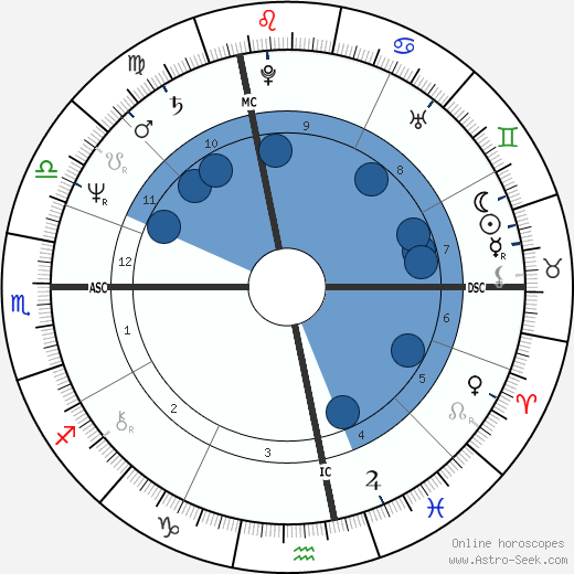 Janez Drnovsek wikipedia, horoscope, astrology, instagram