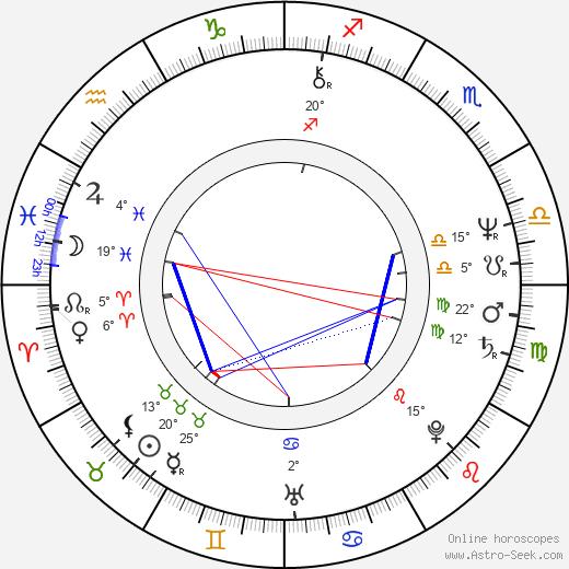 Jeremy Paxman birth chart, biography, wikipedia 2019, 2020