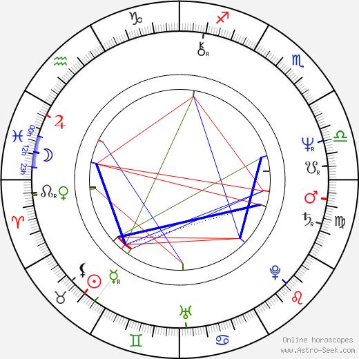 Jeremy Paxman astro natal birth chart, Jeremy Paxman horoscope, astrology