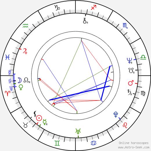 Jocko Marcellino tema natale, oroscopo, Jocko Marcellino oroscopi gratuiti, astrologia