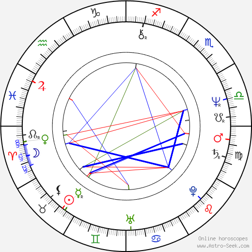 Joe Johnston astro natal birth chart, Joe Johnston horoscope, astrology