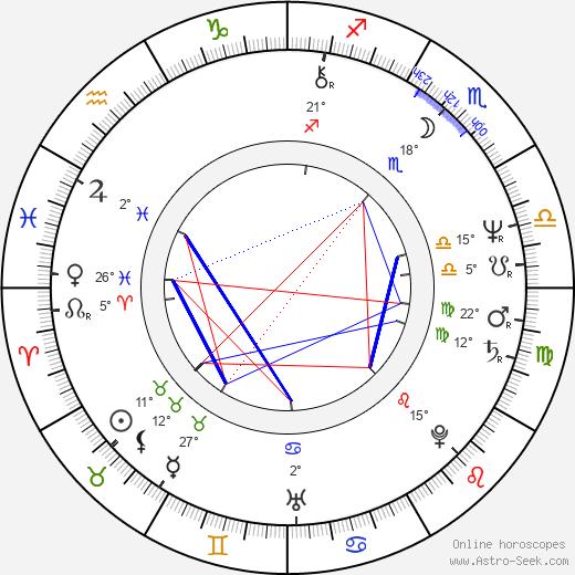 Lou Gramm birth chart, biography, wikipedia 2020, 2021