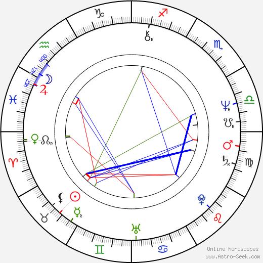 Marcheline Bertrand tema natale, oroscopo, Marcheline Bertrand oroscopi gratuiti, astrologia