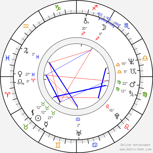Mary Hopkin birth chart, biography, wikipedia 2020, 2021