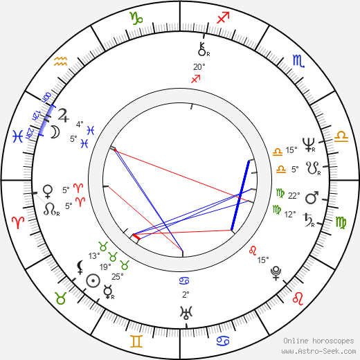 Natalya Bondarchuk birth chart, biography, wikipedia 2017, 2018