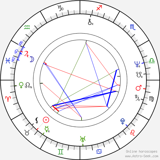 Natalya Bondarchuk astro natal birth chart, Natalya Bondarchuk horoscope, astrology