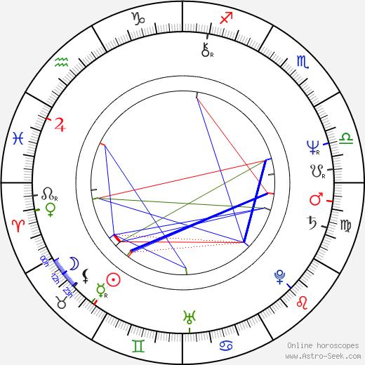 Nicholas Hammond birth chart, Nicholas Hammond astro natal horoscope, astrology