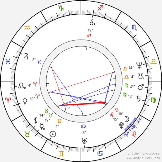 O-Lan Jones birth chart, biography, wikipedia 2019, 2020