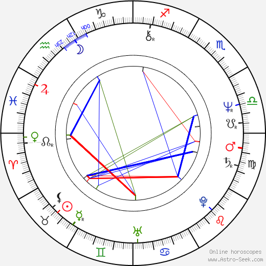Рэндалл Кобб Randall 'Tex' Cobb день рождения гороскоп, Randall 'Tex' Cobb Натальная карта онлайн