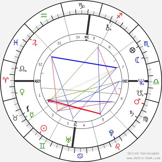 Rebbie Jackson astro natal birth chart, Rebbie Jackson horoscope, astrology