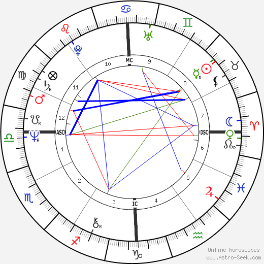 Stevie Wonder astro natal birth chart, Stevie Wonder horoscope, astrology