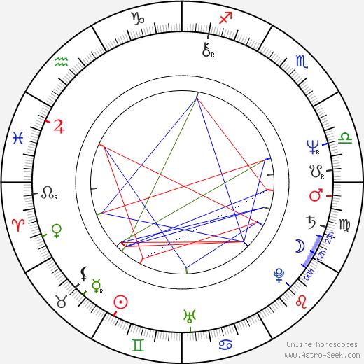Terry Scott Taylor astro natal birth chart, Terry Scott Taylor horoscope, astrology